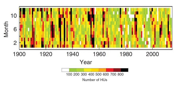 hydrologic units (HUs) across the U.S. with drought conditions by month and year